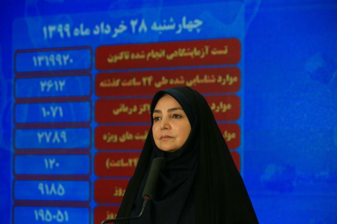 کرونا جان ۱۲۰ نفر دیگر را در ایران گرفت