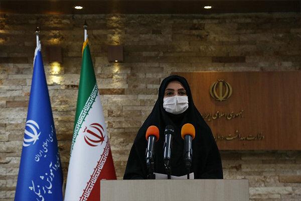 آمار کرونا در ایران از مرز ۱.۱ میلیون نفر عبور کرد