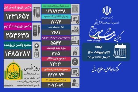 فوت 335 نفر در شبانه روز گذشته