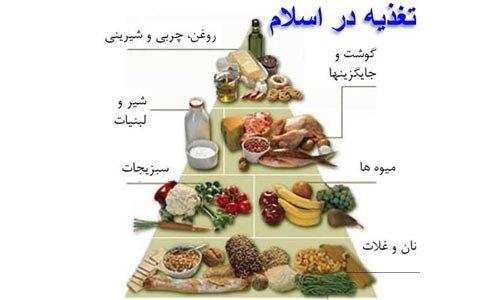 به بهانه، 16 اکتبر روز جهانی غذا؛ آداب «غذا خوردن» در دین اسلام
